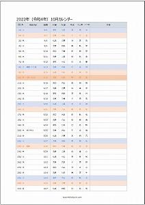 2022年10月エクセルA4カレンダー:旧暦