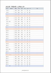2022年12月エクセルA4カレンダー:旧暦